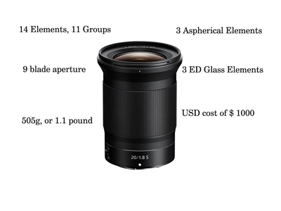 Nikon 20mm f/1.8 S lens Review