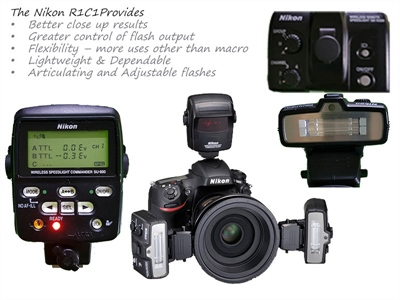 Nikon R1C1 Close-up System Review